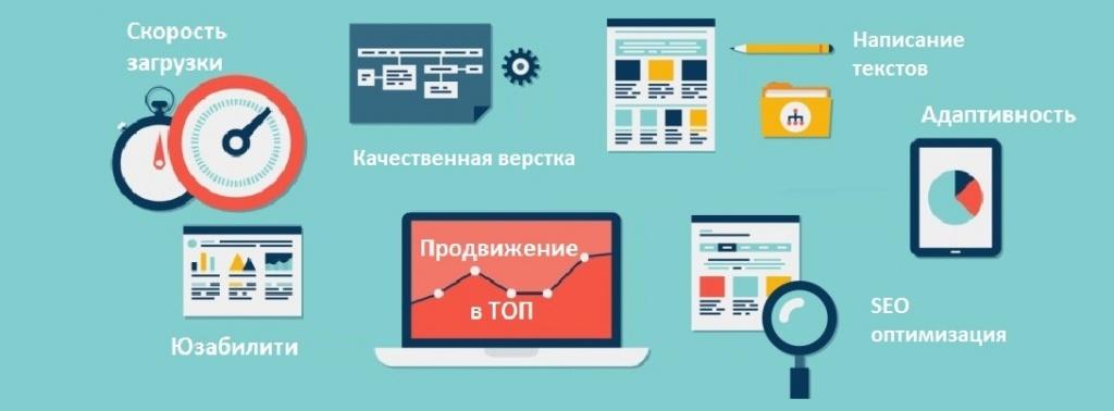 Продвижение сайта в поисковых системах цена титульная страница для создания сайта