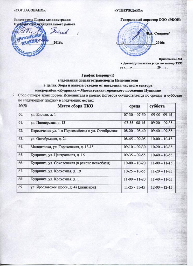 Договор дарения Договоры / Образцы документов
