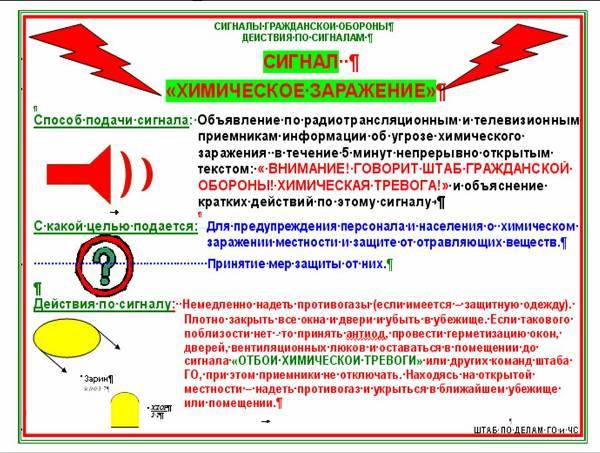P.P.S На всякий случай размещаем найденные в сети плакаты по сигналам оповещения.  Опять о голосовых - сигналы и там...